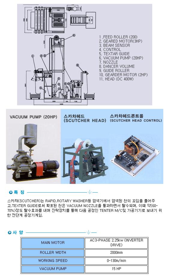 성복기계 천정형자동스카 SB-S500 1
