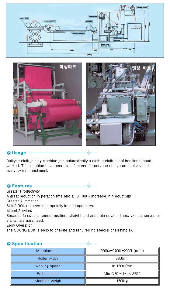 SUNGBOK MACHINERY Automatic Cloth Joining Machine SB-J5000