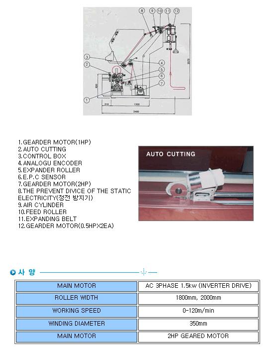 성복기계 자동검사로링기 SB-S50 1
