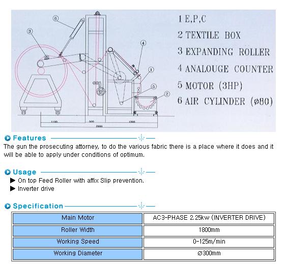 SUNGBOK MACHINERY Batching Machine SB-B1
