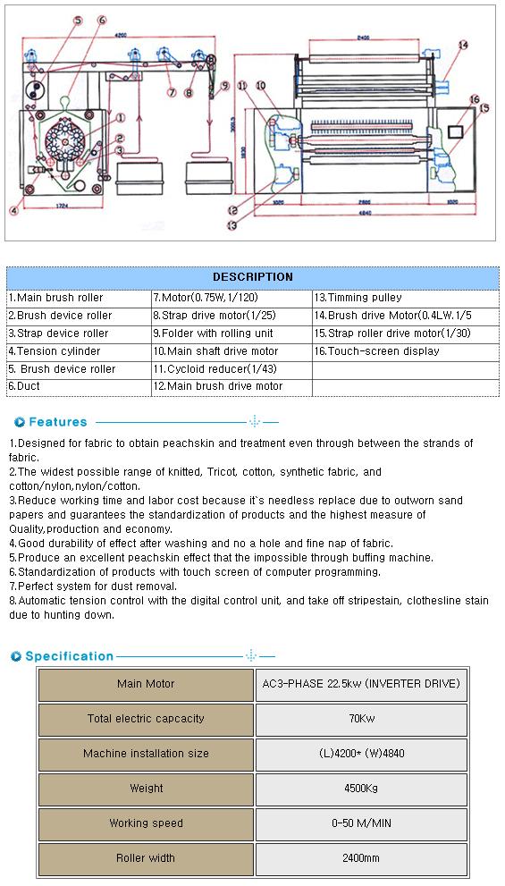 SUNGBOK MACHINERY Diamond Brush Pitch Machine SB-DB3000