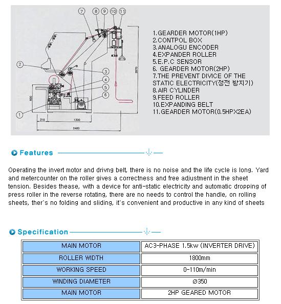 SUNGBOK MACHINERY Inspection Winding Machine SB-S10