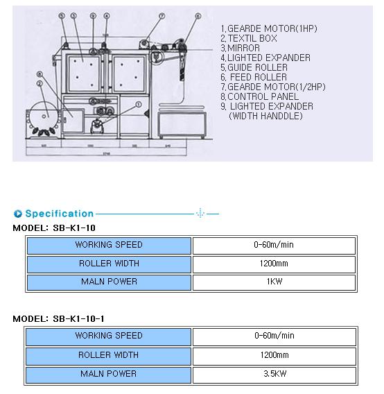 SUNGBOK MACHINERY For Tubular Kitted Fabrics SB-K1-10