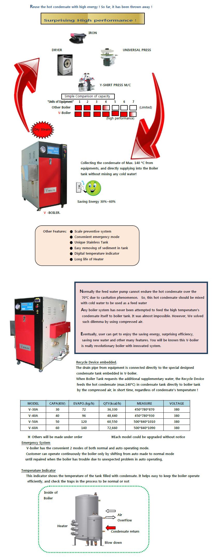 SUNGJIN NC Boiler Machine