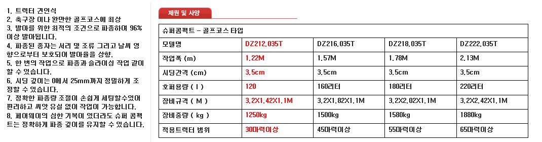 (주)성산종합기계 씨앗 파종기, 슈퍼 콤팩트 - SuperCompact DZ 시리즈 멀티타입 (3점링크/견인식 겸용)