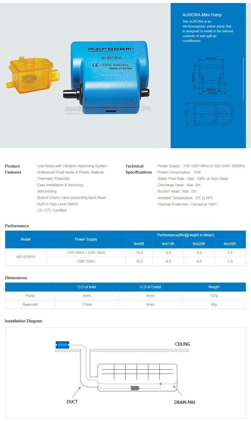 SUNGSHIN HASCO AURORA Mini Pump MD1010PA