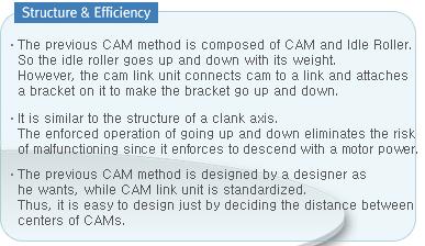 Sunil P.L.S Cam Link Unit