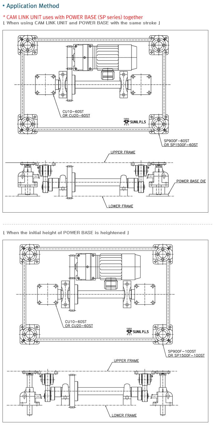 Sunil P.L.S Cam Link Unit  6