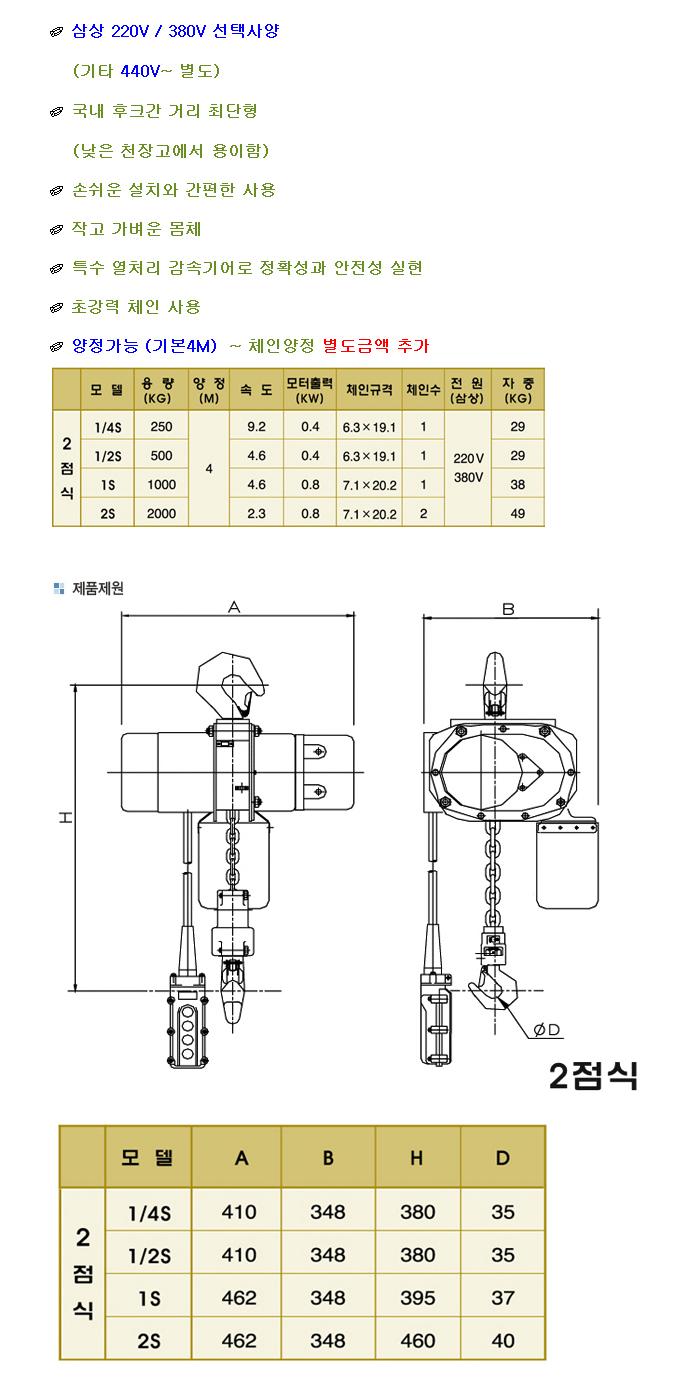 (주)쌍용리프트 삼상 2점식 호이스트 (S타입) 1/4 CS, 1/2 CS, 1CS, 2CS