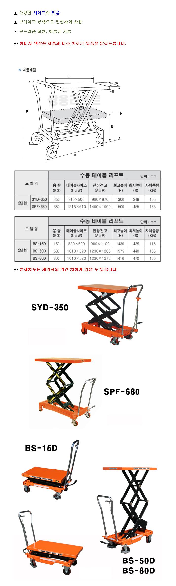 (주)쌍용리프트 수동식 테이블리프트 2단형 BS / SYD / SPF Series
