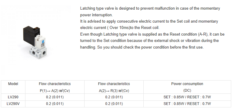 ShinYeong Mechatronics 2, 3Port Solenoid Valve / Direct Poppet Type  1