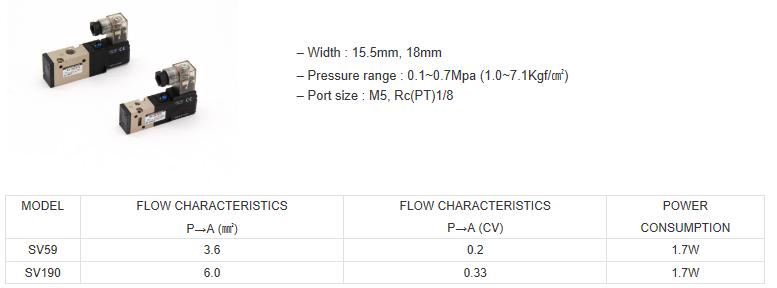 ShinYeong Mechatronics 3Port Solenoid Valves / Pilot Operated  1