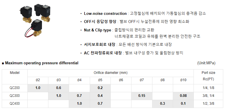 ShinYeong Mechatronics Fluid Control Valve