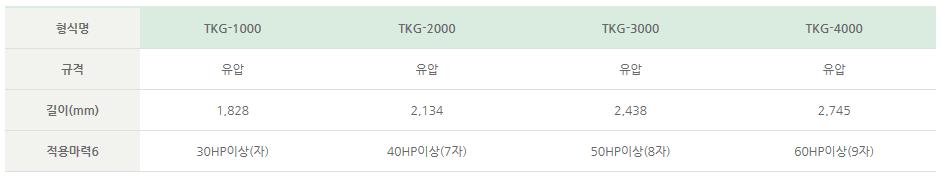 태광종합기계 그레이더 (스틸양날) TKG-Series 1