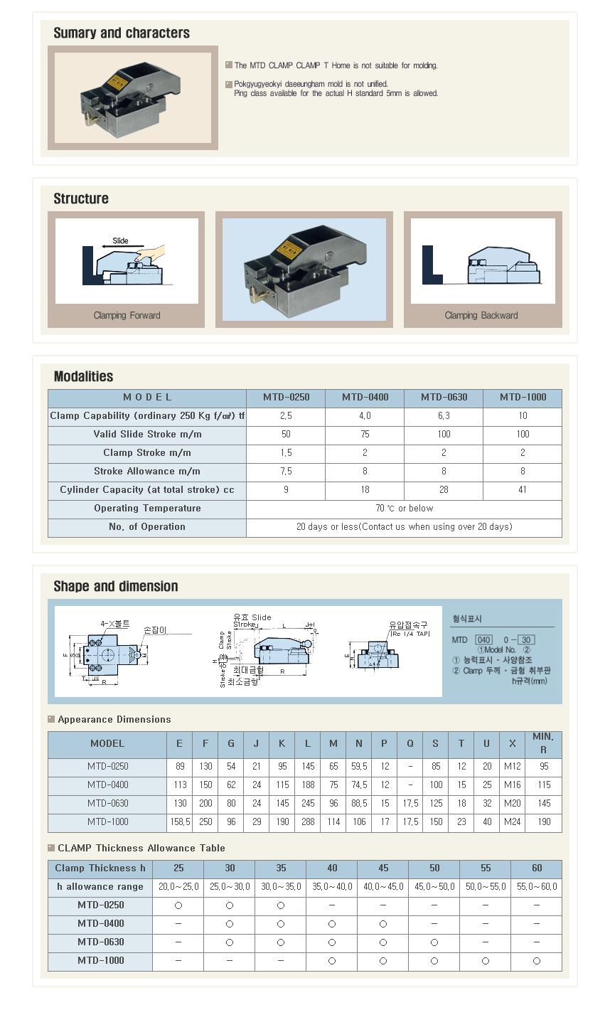 Taedo System MTD-Clamp MTD-Series