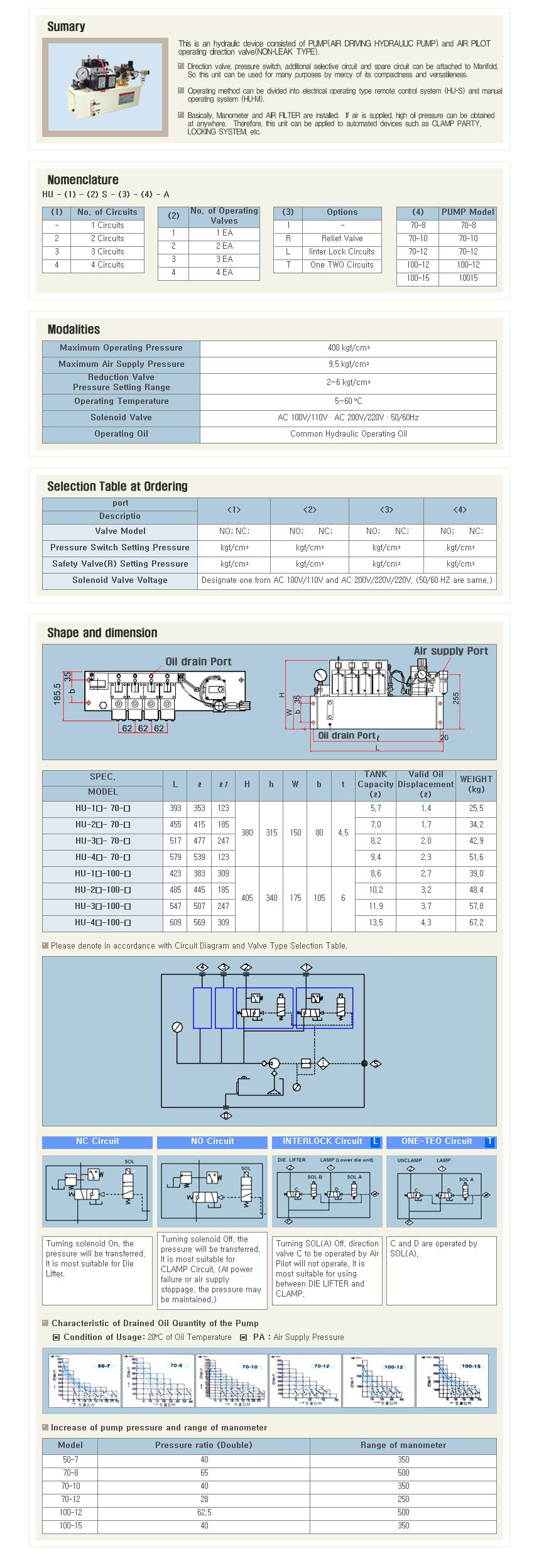 Taedo System HI-Lock Unit HU-Series