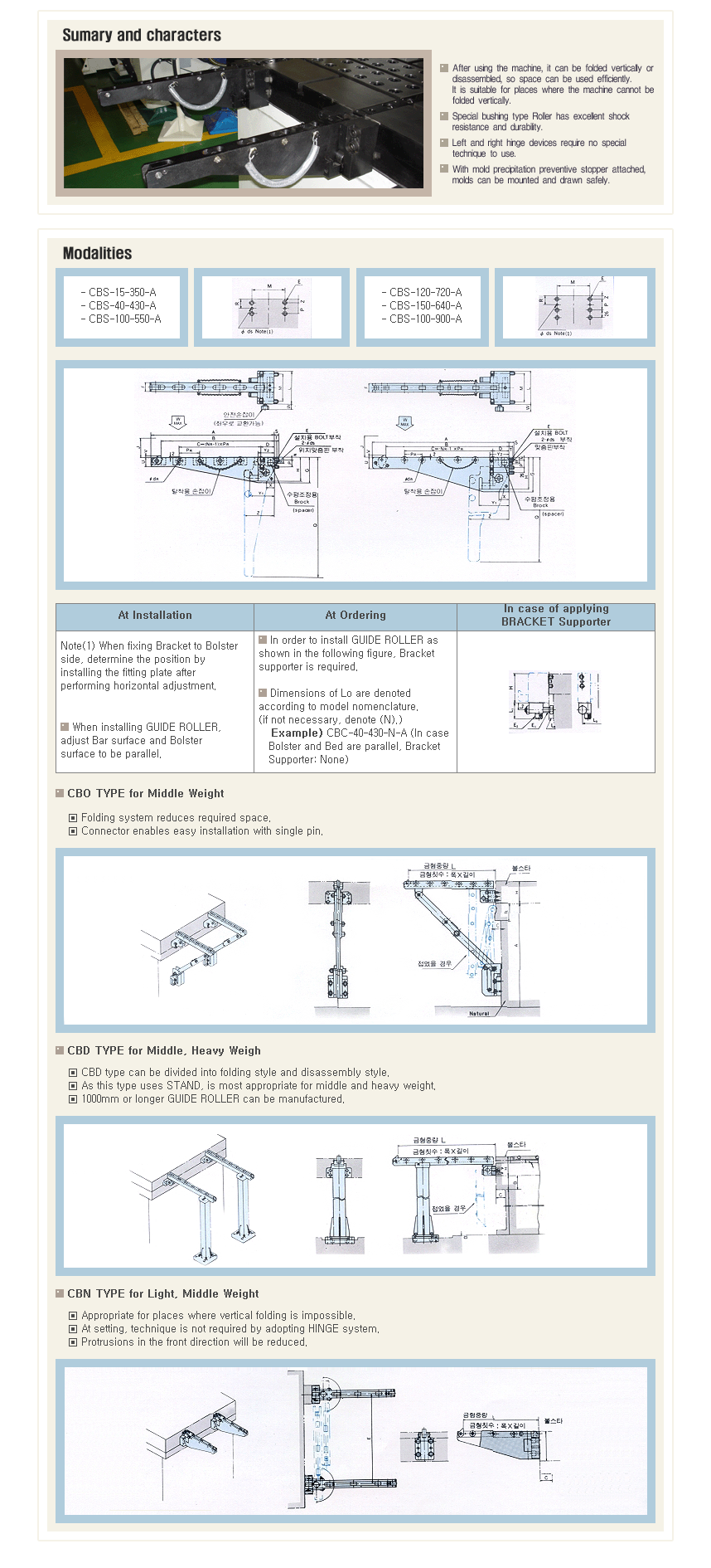 Taedo System Guide Roller