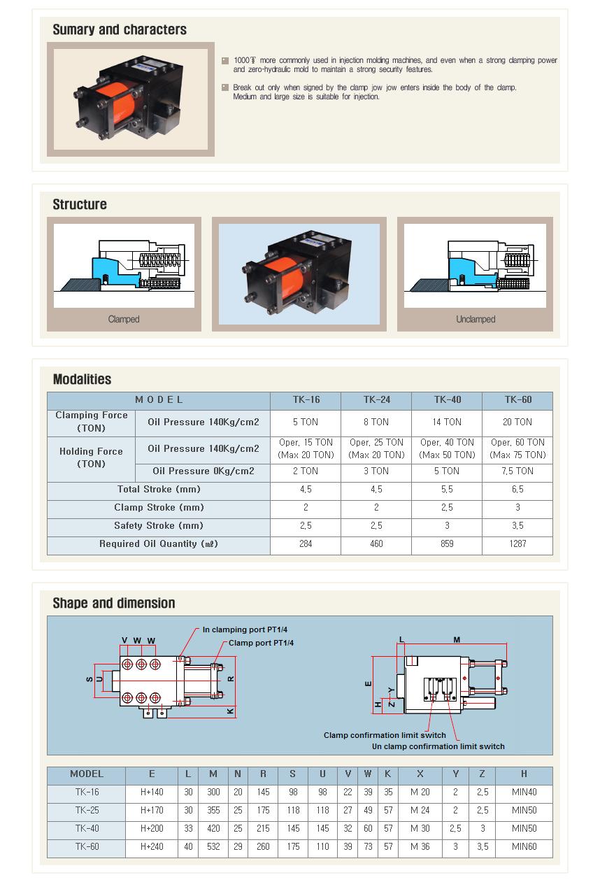 Taedo System TK-Clamp TK-Series