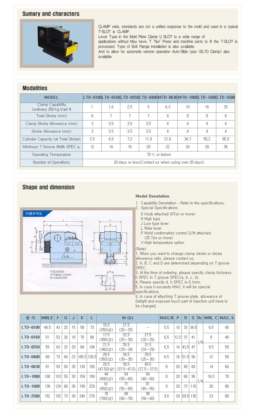Taedo System LTD-Clamp LTD-Series
