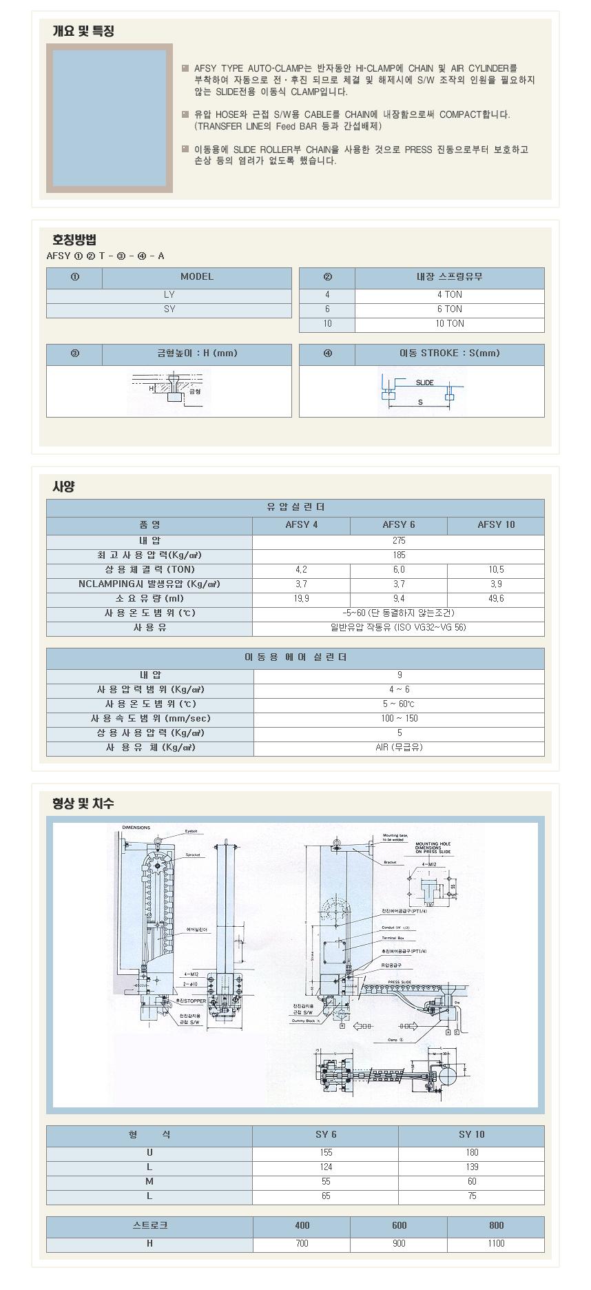 태도시스템 AFSY-Clamp AFSY-Series 1
