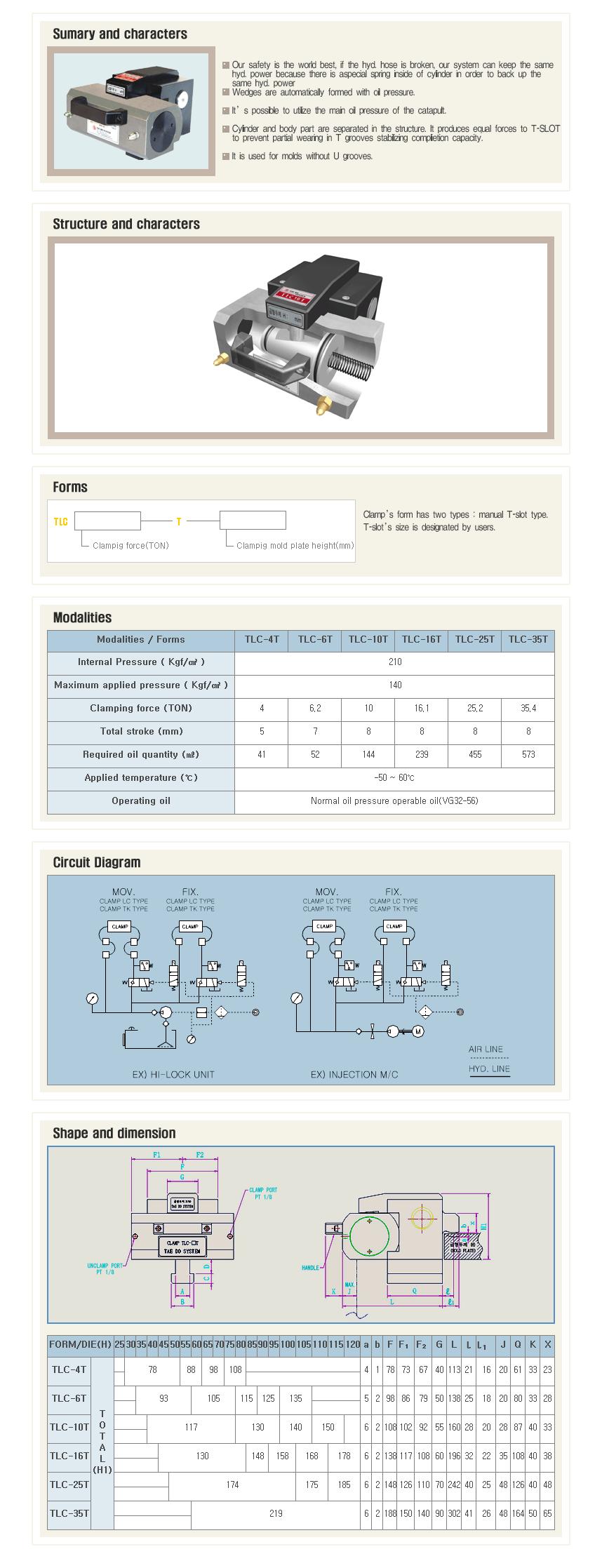 Taedo System TLC-Clamp TLC-Series