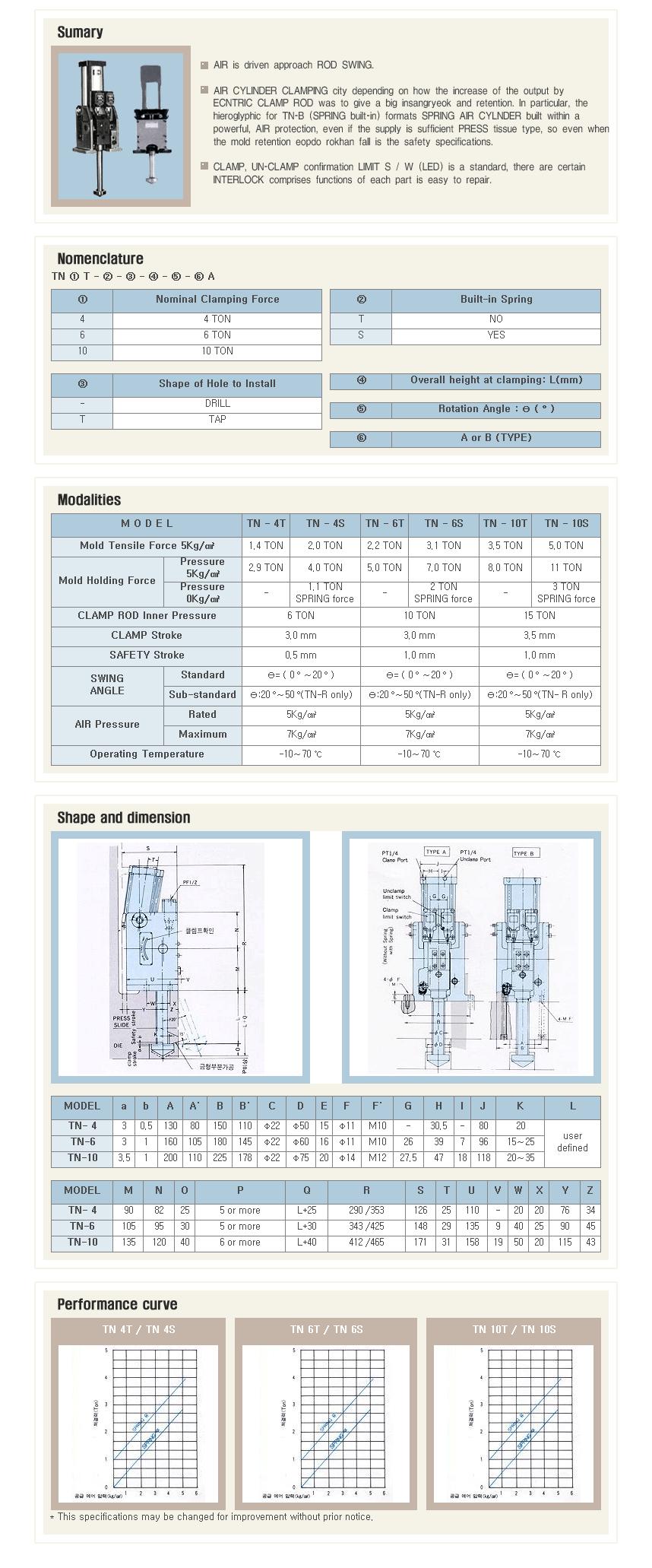 Taedo System TN-Clamp TN-Series