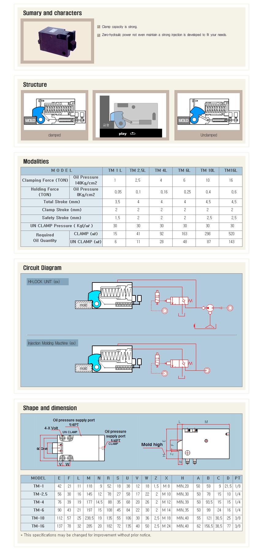 Taedo System TM-Clamp TM-Series