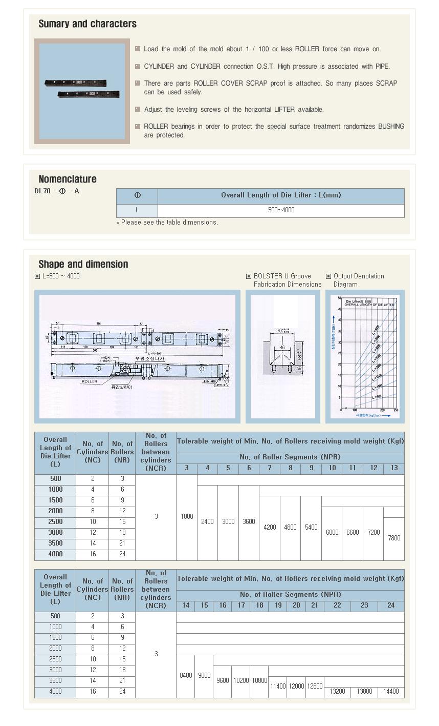 Taedo System Die Lifter DL-70