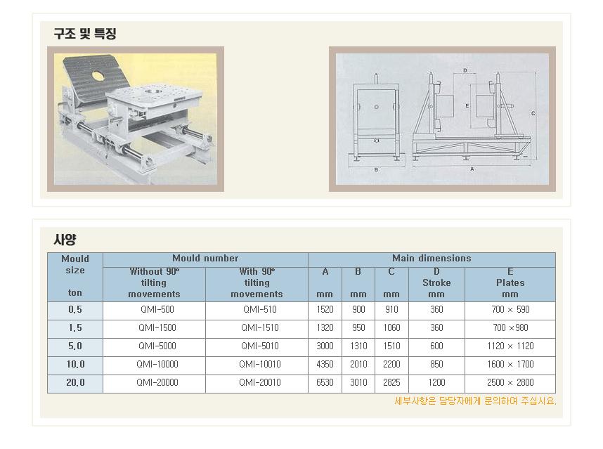 태도시스템 금형 개폐기 QMI-Series 1