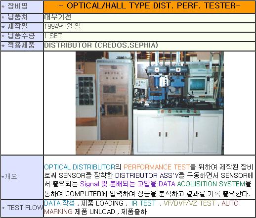 태흥산전 Optical / Hall Type Dist. Perf. Tester 1