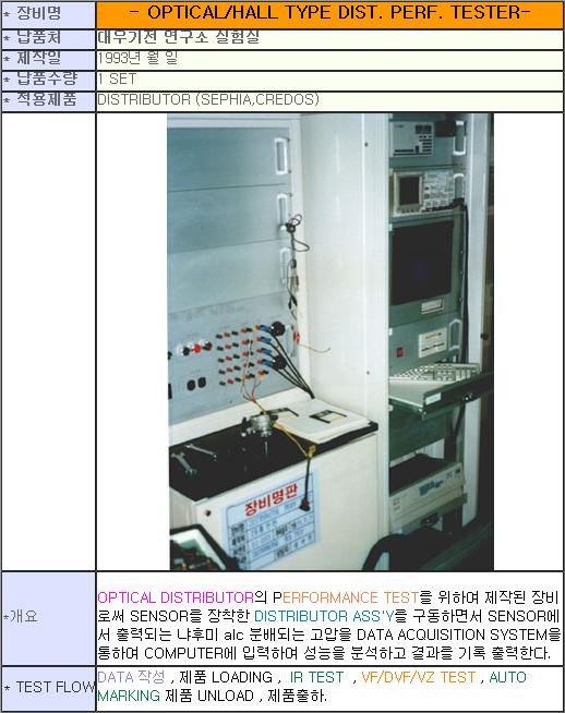 태흥산전 Optical / Hall Type Dist. Perf. Tester 2