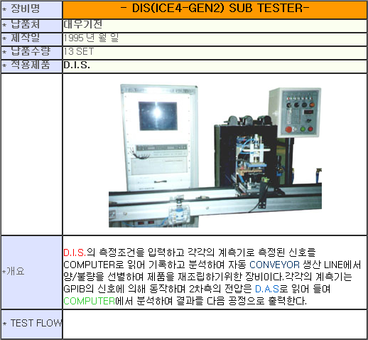 태흥산전 DIS (ICE4-GEN2) Sub Tester