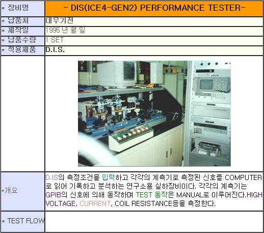 태흥산전 DIS (ICE4-GEN2) Performance Tester