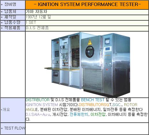 태흥산전 Ignition System Performance Tester
