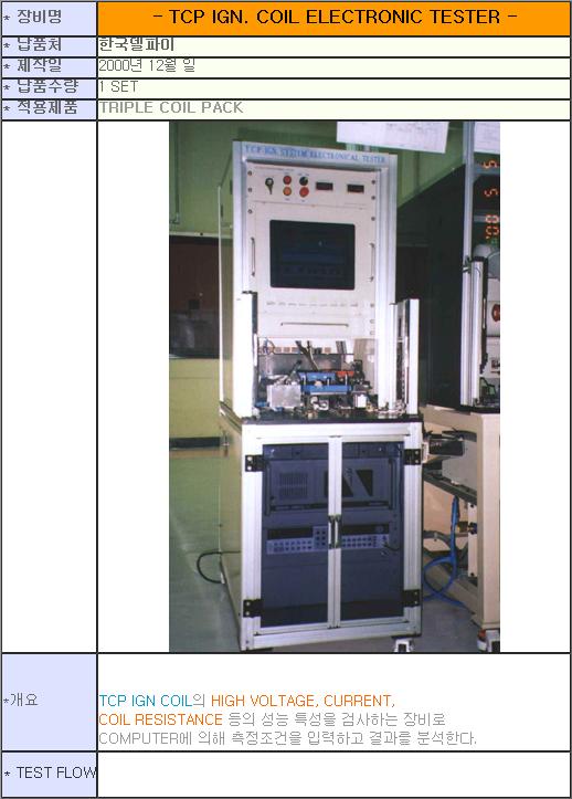 태흥산전 TCP IGN. Coil Electronic Tester