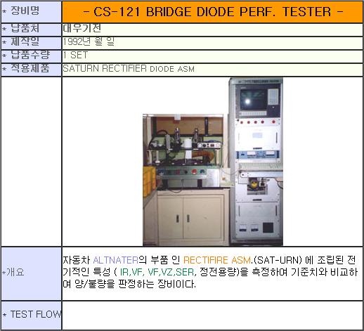 태흥산전 Saturn Bridge Diode Perf. Tester