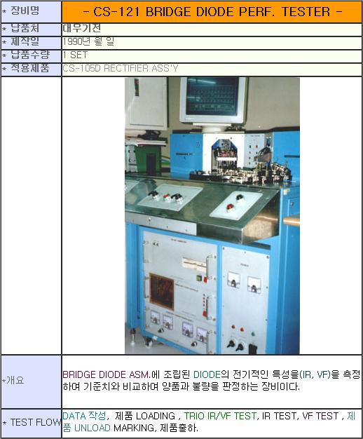 태흥산전 CS-105D Bridge Diode Perf. Tester