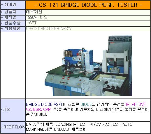태흥산전 CS-121 Bridge Diode Perf. Tester