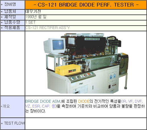 태흥산전 CS-121D Bridge Diode Perf. Tester
