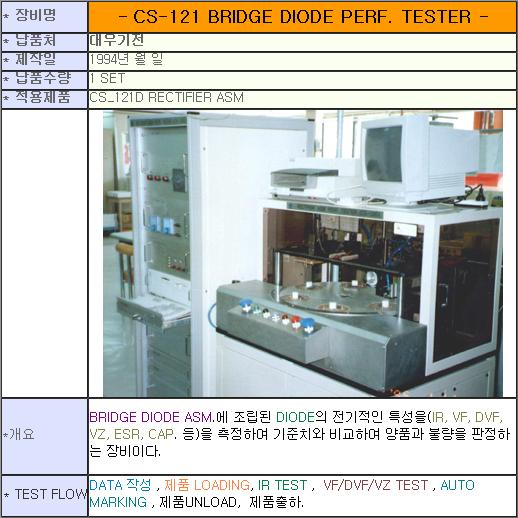 태흥산전 CS-128D RECT. 성능 Tester
