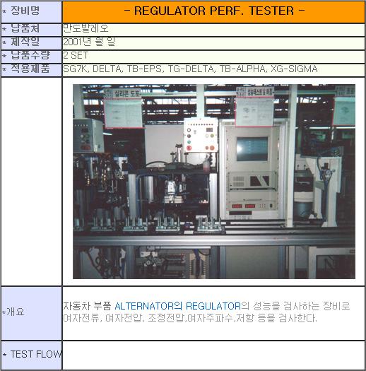 태흥산전 Regulator Perf. Tester