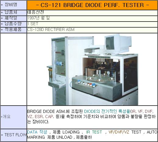 태흥산전 Speed / Tacho PCB Function Tester 2