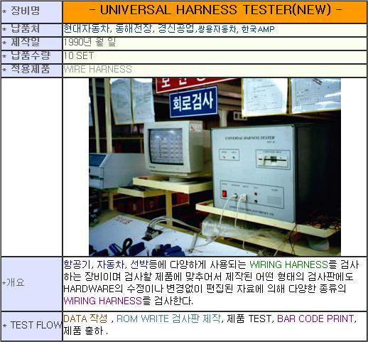 태흥산전 Universal Harness Tester (New)