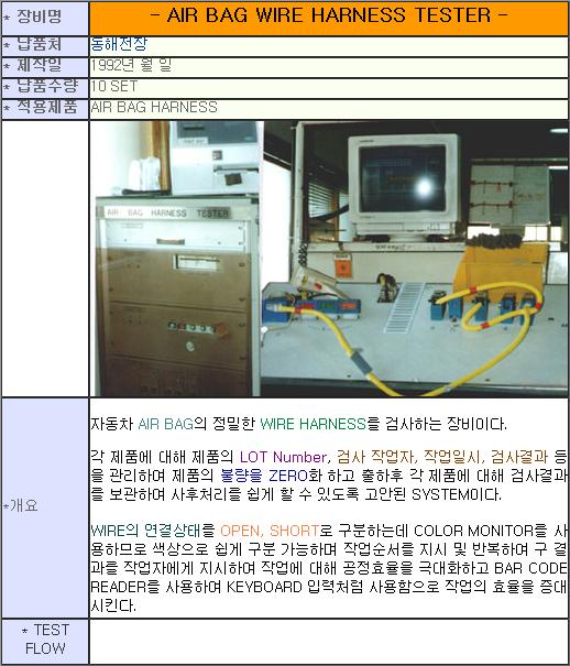 태흥산전 Air Bag Wire Harness Tester