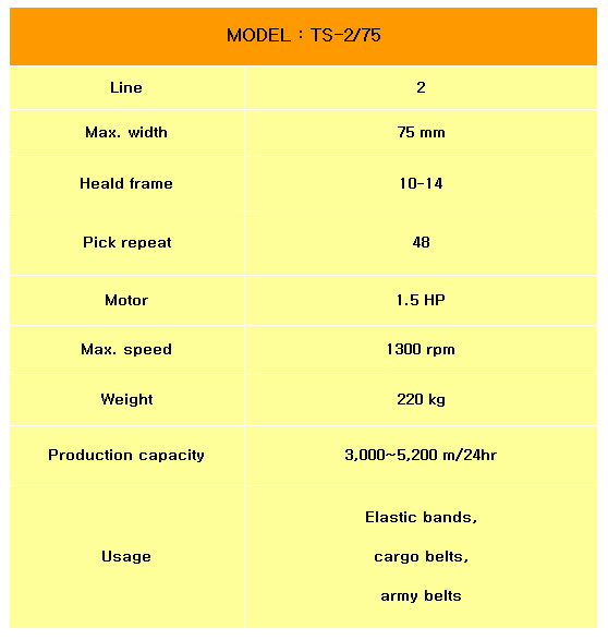 TAESIN High Speed Neelde Looms TS-2/75