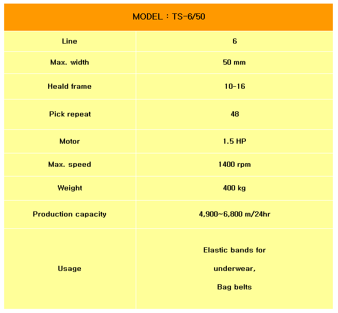 TAESIN High Speed Neelde Looms TS-6/50