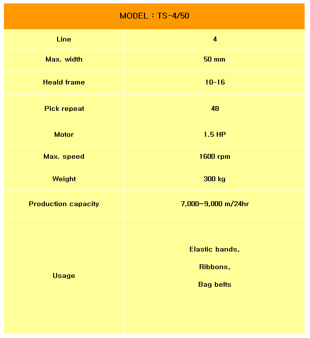 TAESIN High Speed Neelde Looms TS-4/50