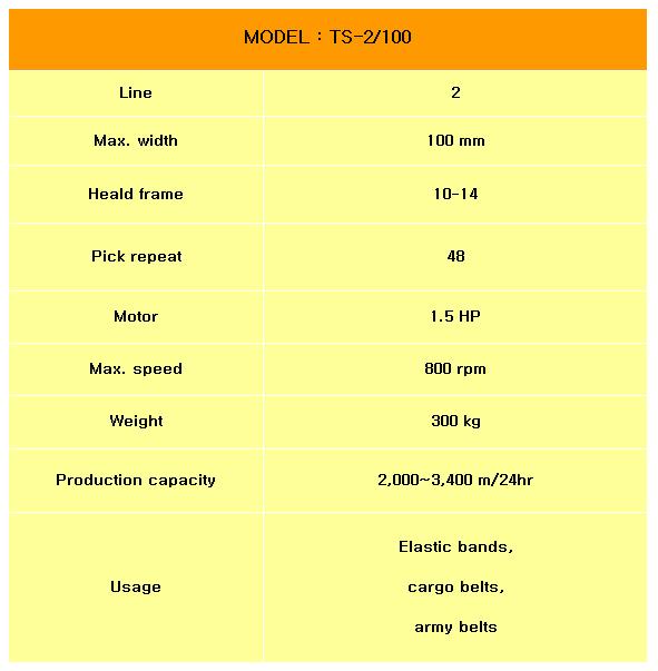 TAESIN High Speed Neelde Looms TS-2/100