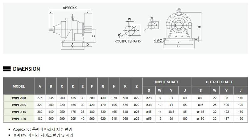 태우기계(주) TWPL TYPE (유성치차 / Planetary Gear) TWPL TYPE 1