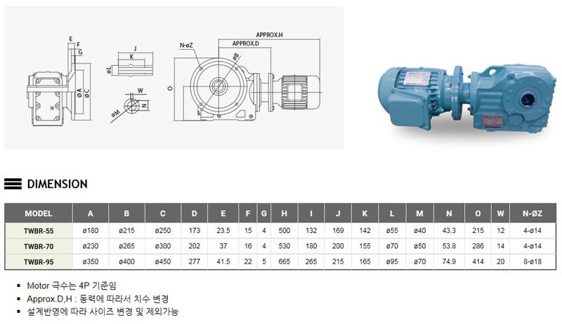 태우기계(주) TWBG TYPE (양축형 Bevel Gear) TWBG TYPE 1